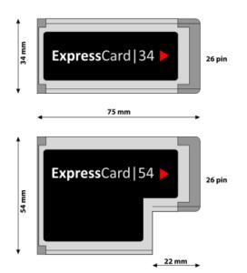 Заглушки Expresscard